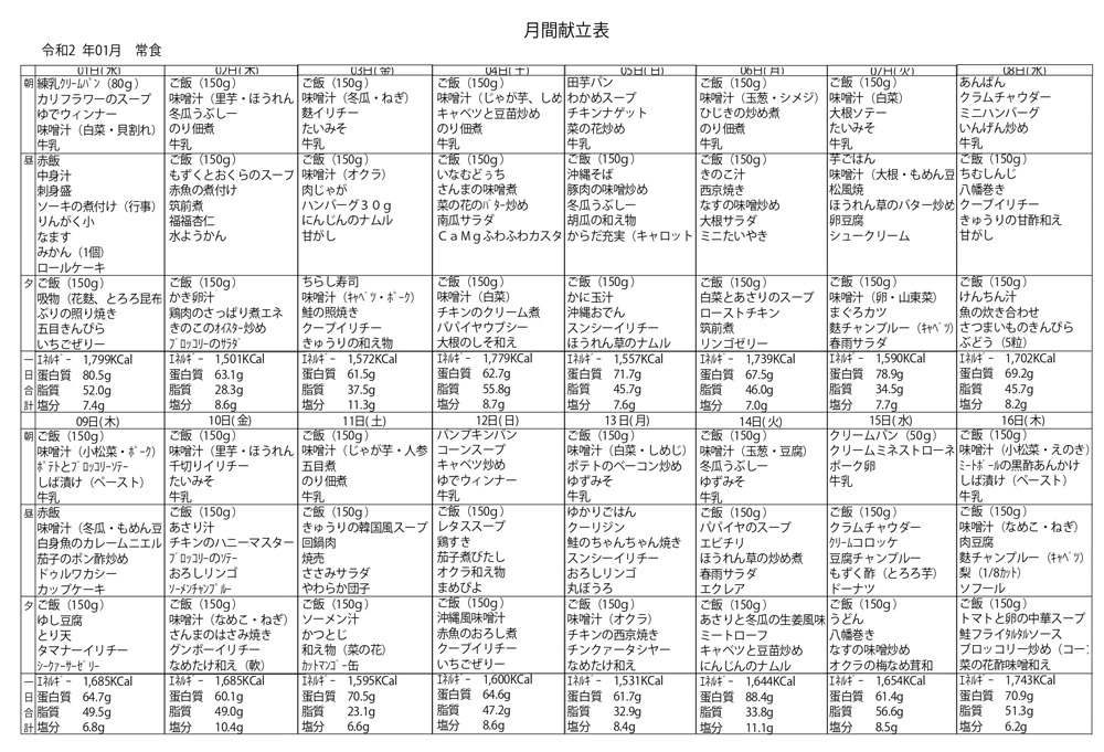 献立一覧表(2020年1月)
