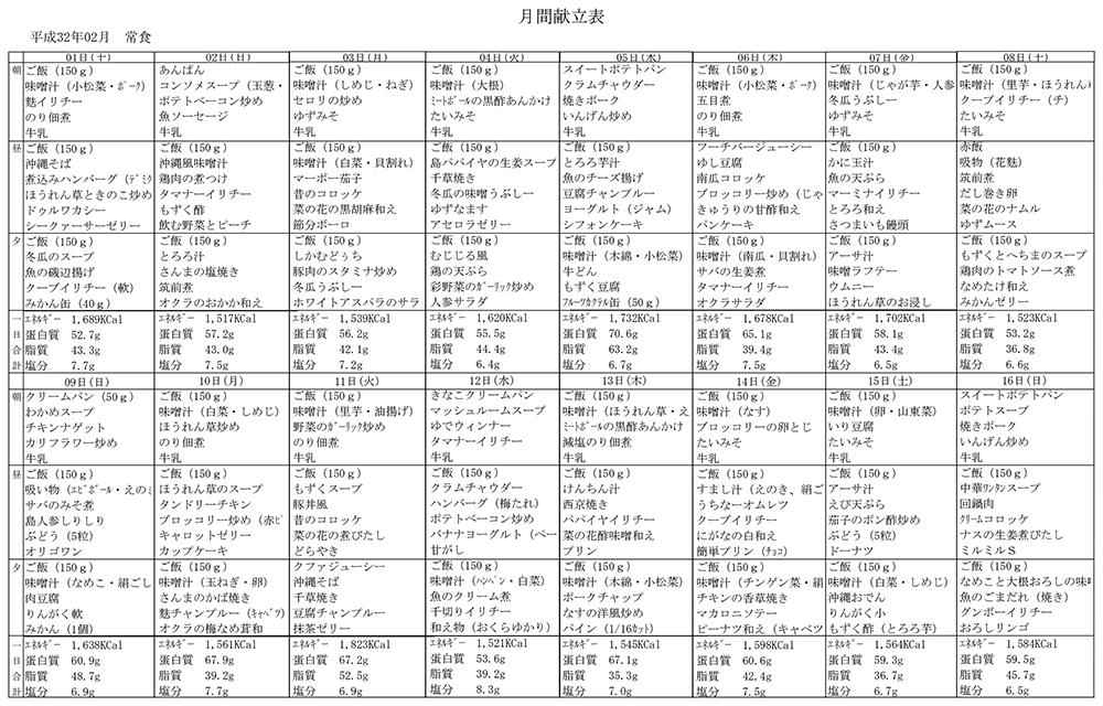 献立一覧表(2020年2月)